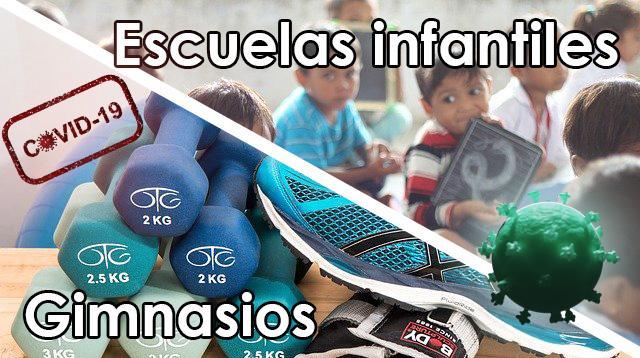 Gimnasios-Escuelas InfantilesCovid-19